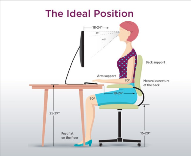 Self care correct posture working at desk